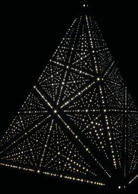 La forma de las estrellas